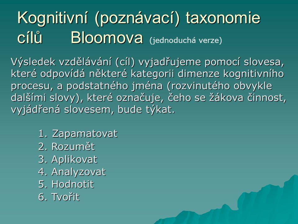 Kognitivní (poznávací) taxonomie cílů Bloomova (jednoduchá verze)