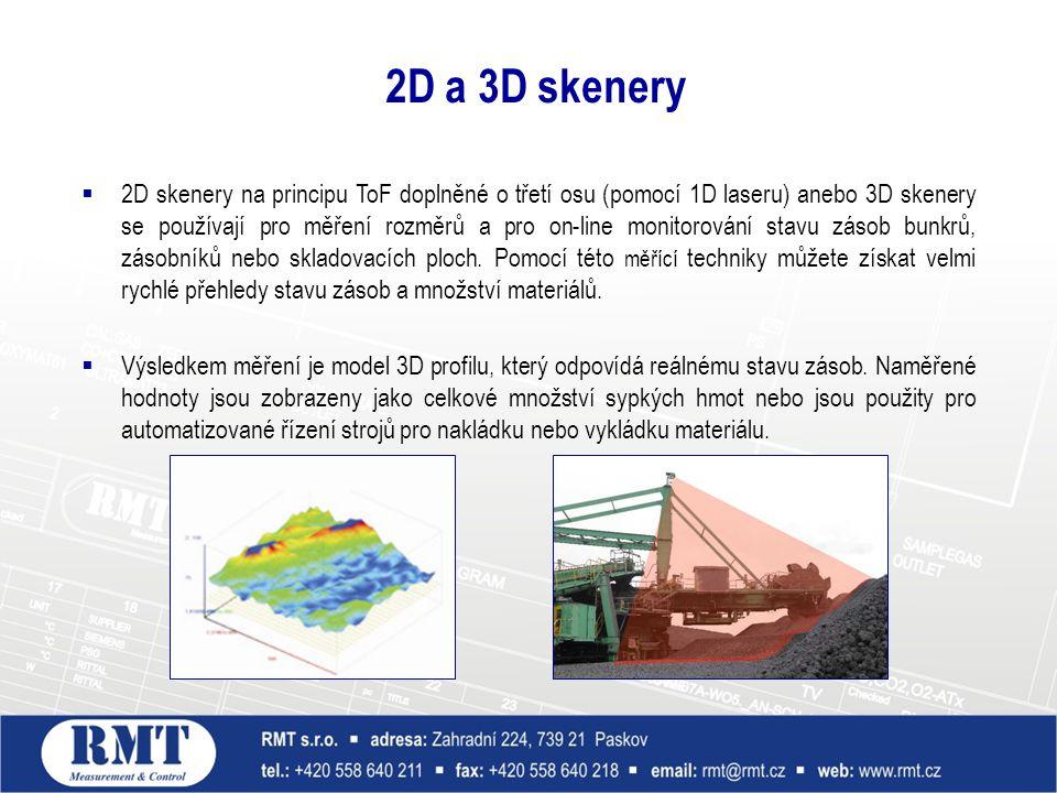2D a 3D skenery