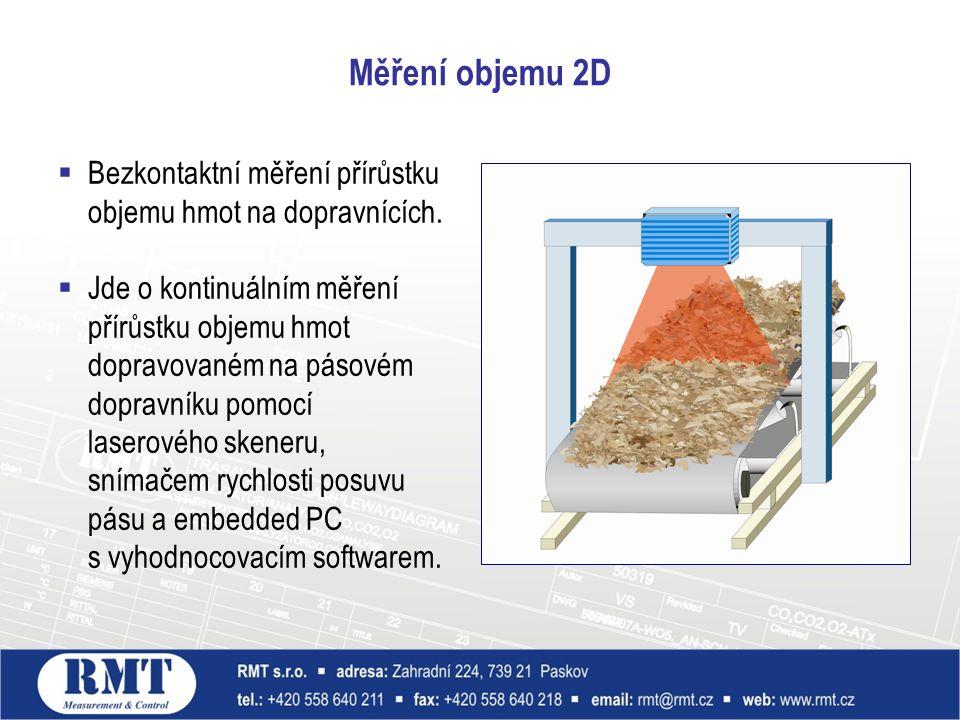 Měření objemu 2D Bezkontaktní měření přírůstku objemu hmot na dopravnících.