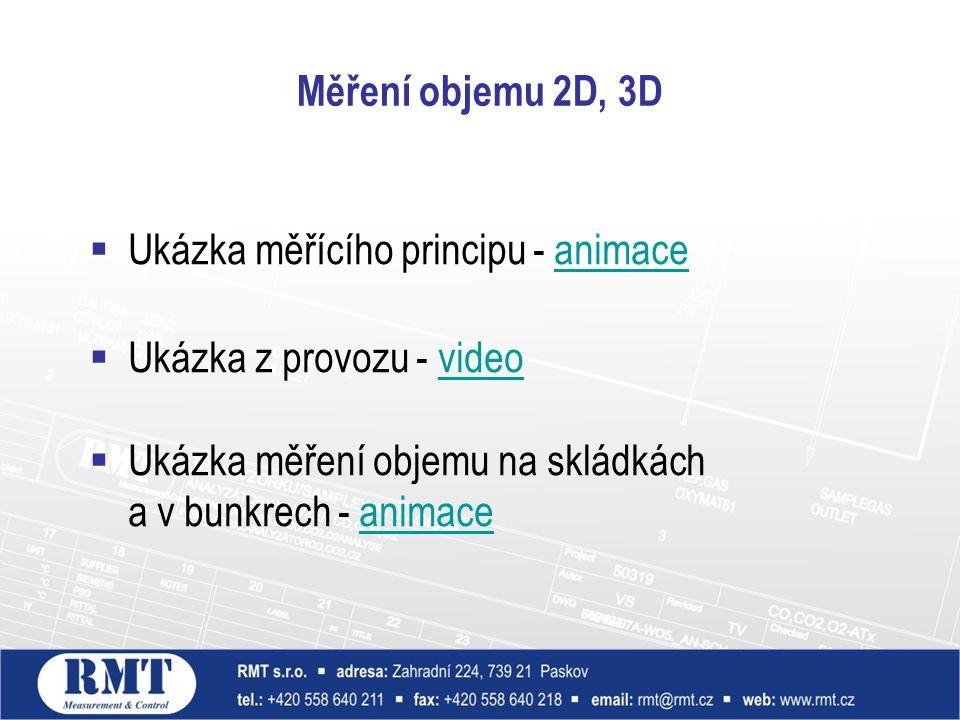 Měření objemu 2D, 3D Ukázka měřícího principu - animace. Ukázka z provozu - video. Ukázka měření objemu na skládkách.