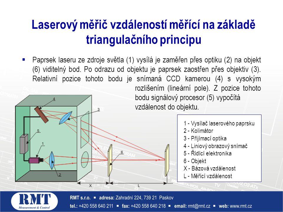 Laserový měřič vzdáleností měřící na základě triangulačního principu