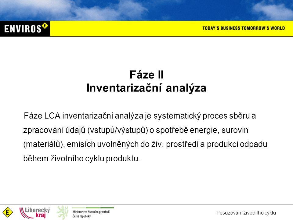 Fáze II Inventarizační analýza