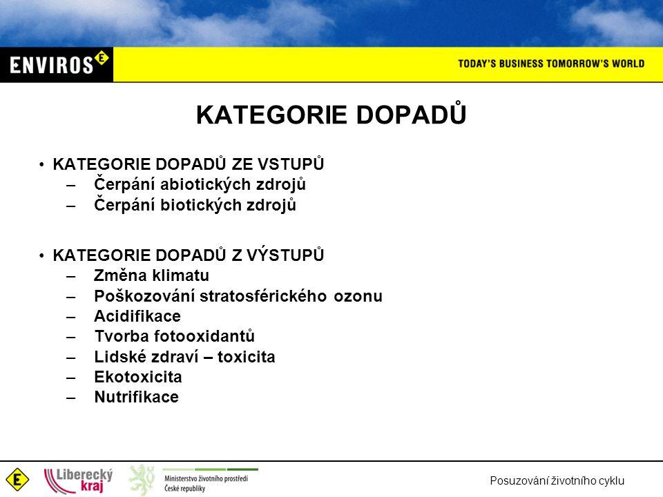 KATEGORIE DOPADŮ KATEGORIE DOPADŮ ZE VSTUPŮ Čerpání abiotických zdrojů