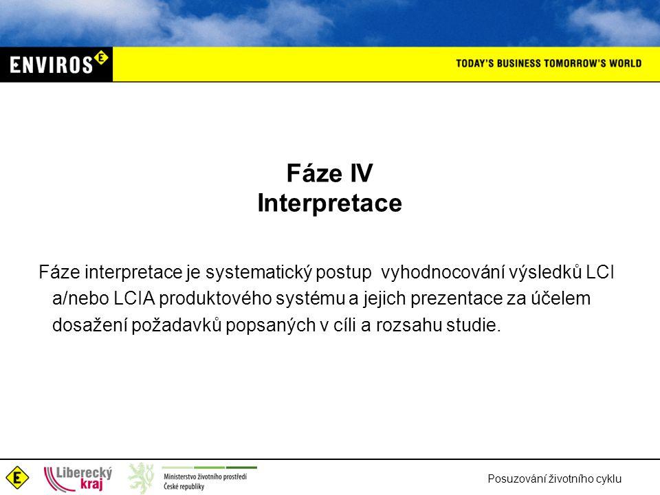 Fáze IV Interpretace