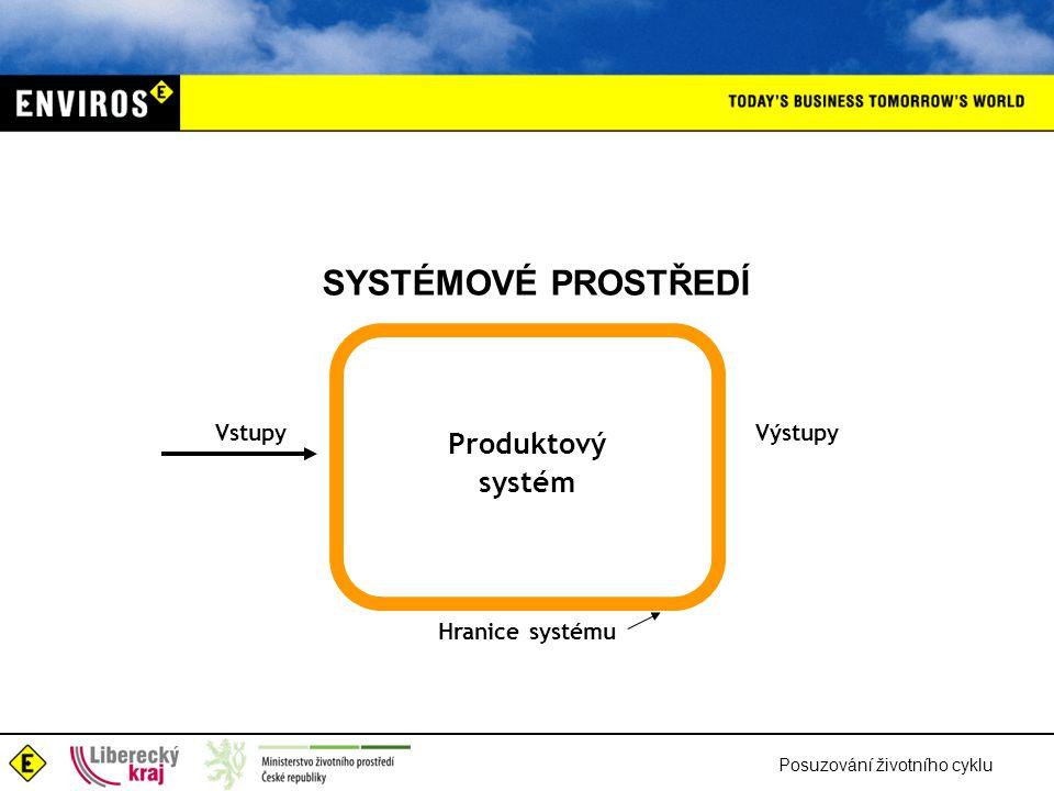 SYSTÉMOVÉ PROSTŘEDÍ Produktový systém Vstupy Výstupy Hranice systému