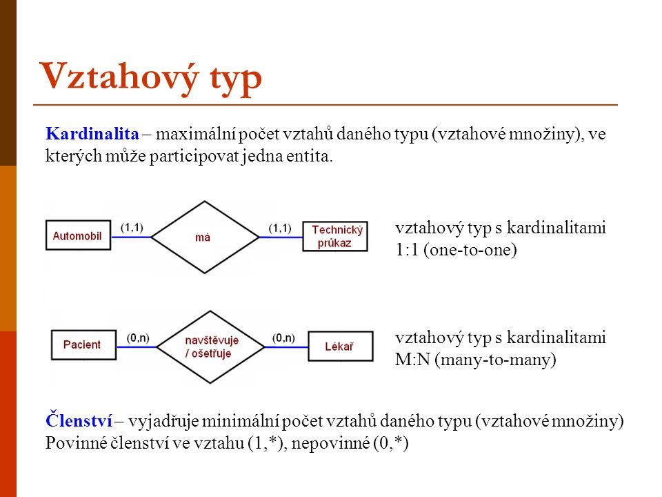 Vztahový typ Kardinalita – maximální počet vztahů daného typu (vztahové množiny), ve kterých může participovat jedna entita.