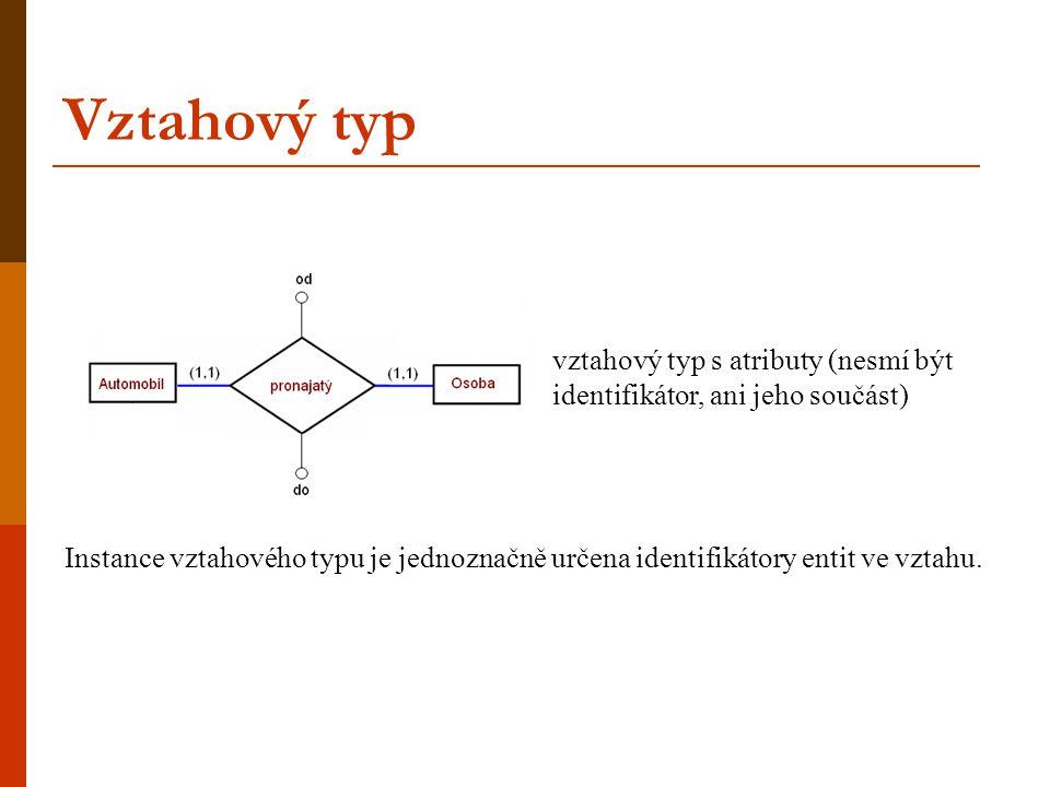 Vztahový typ vztahový typ s atributy (nesmí být identifikátor, ani jeho součást)