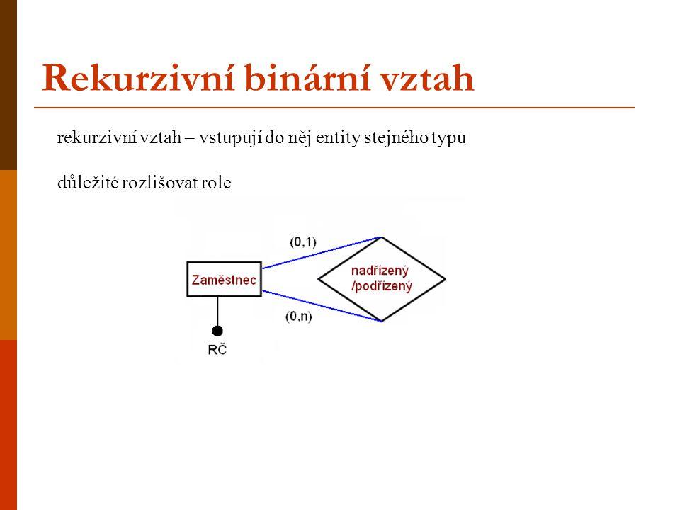 Rekurzivní binární vztah