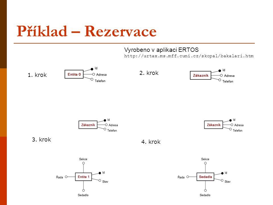 Příklad – Rezervace Vyrobeno v aplikaci ERTOS http://urtax.ms.mff.cuni.cz/skopal/bakalari.htm. 2. krok.