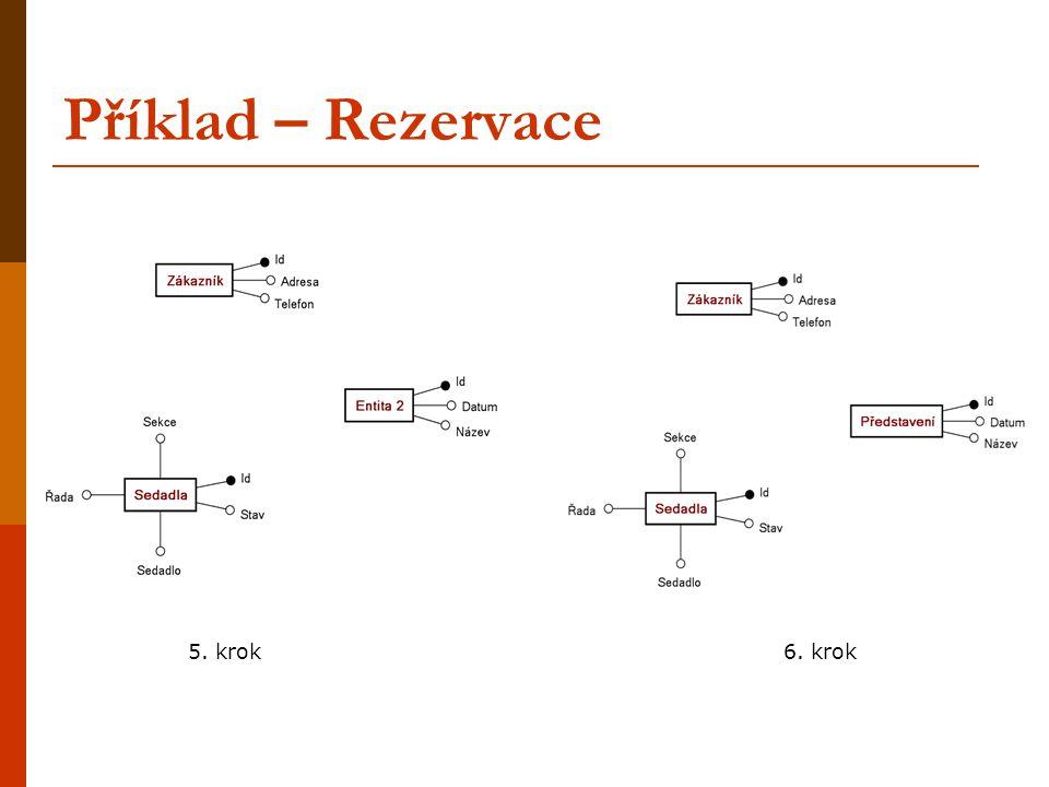 Příklad – Rezervace 5. krok 6. krok