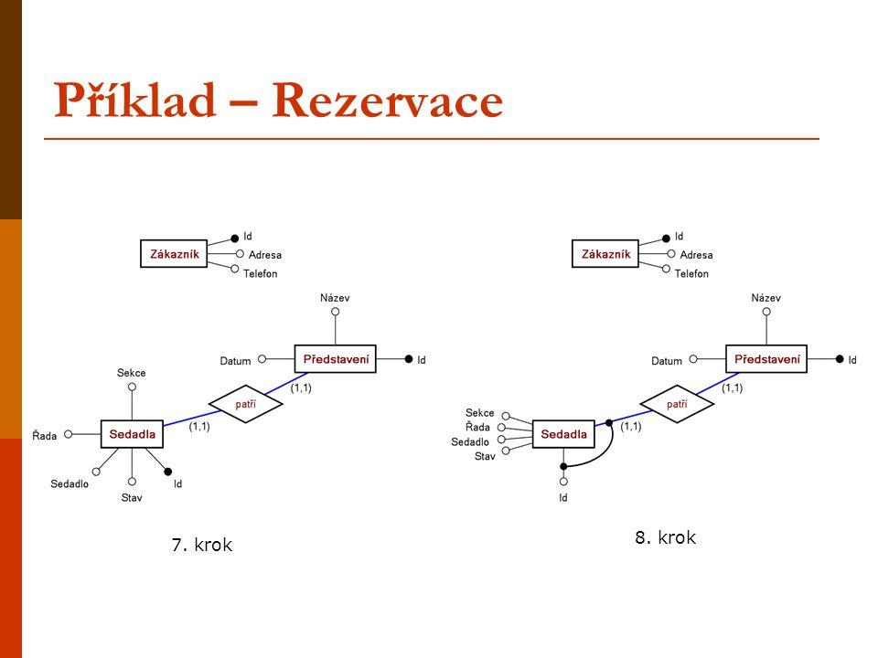Příklad – Rezervace 8. krok 7. krok