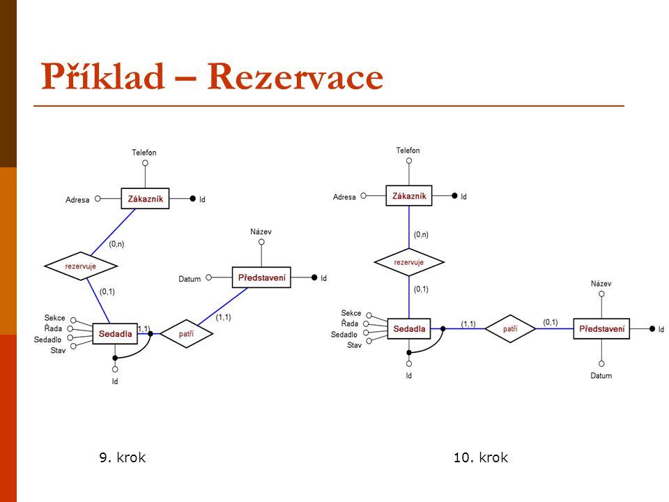 Příklad – Rezervace 9. krok 10. krok