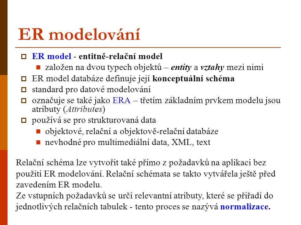 ER modelování ER model - entitně-relační model