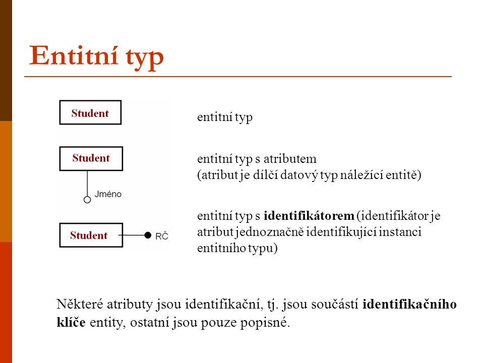 Entitní typ entitní typ. entitní typ s atributem (atribut je dílčí datový typ náležící entitě)