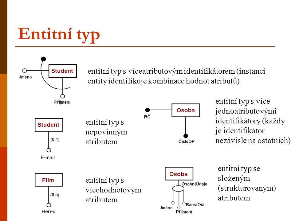 Entitní typ entitní typ s víceatributovým identifikátorem (instanci entity identifikuje kombinace hodnot atributů)