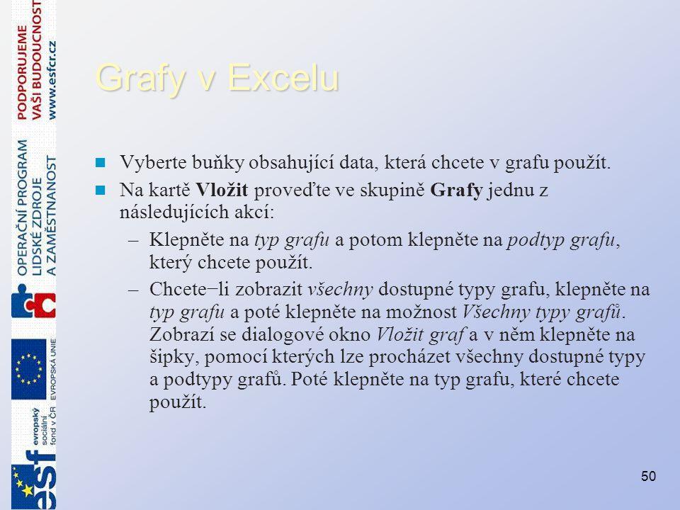 Grafy v Excelu Vyberte buňky obsahující data, která chcete v grafu použít. Na kartě Vložit proveďte ve skupině Grafy jednu z následujících akcí: