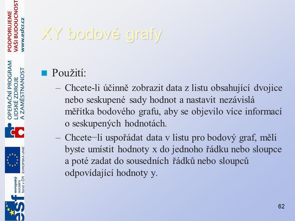 XY bodové grafy Použití: