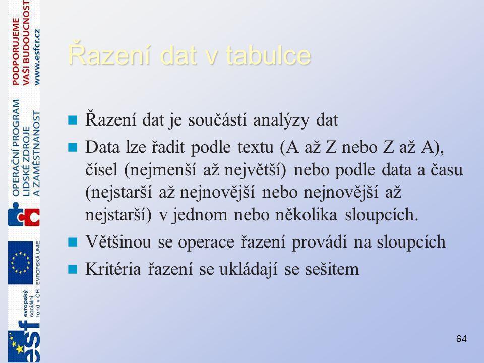 Řazení dat v tabulce Řazení dat je součástí analýzy dat