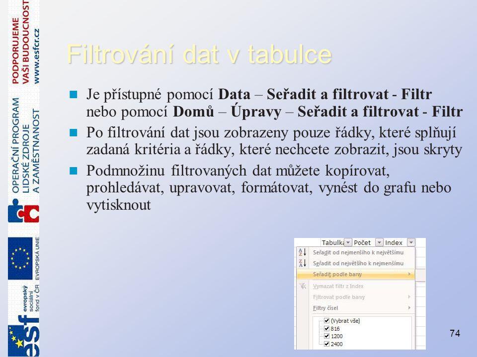 Filtrování dat v tabulce