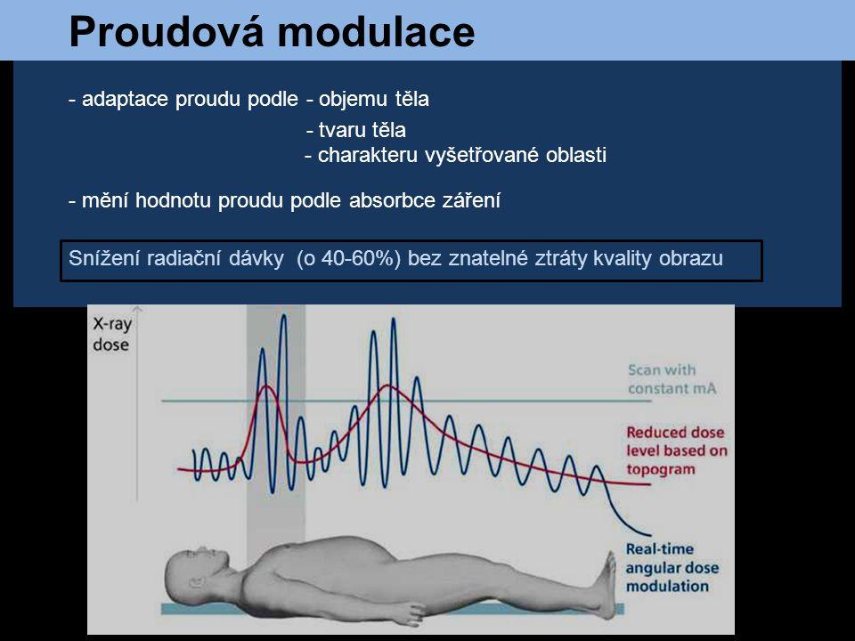 Proudová modulace adaptace proudu podle - objemu těla - tvaru těla