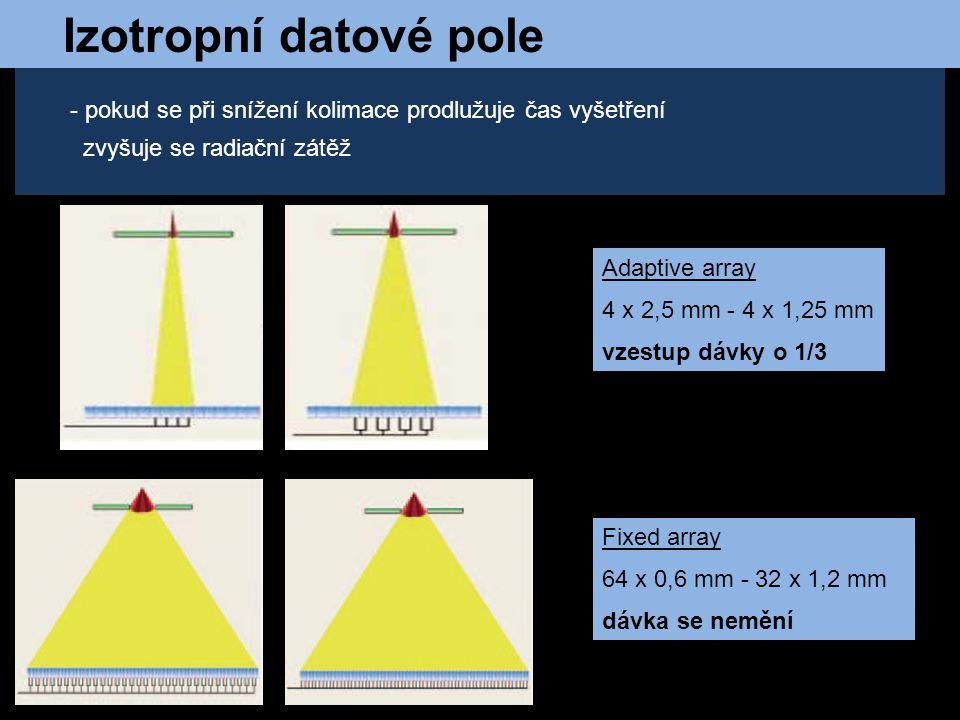 Izotropní datové pole pokud se při snížení kolimace prodlužuje čas vyšetření. zvyšuje se radiační zátěž.