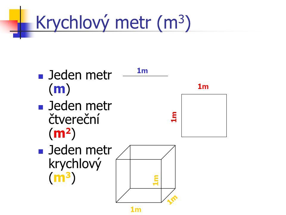 Krychlový metr (m3) Jeden metr (m) Jeden metr čtvereční (m2)