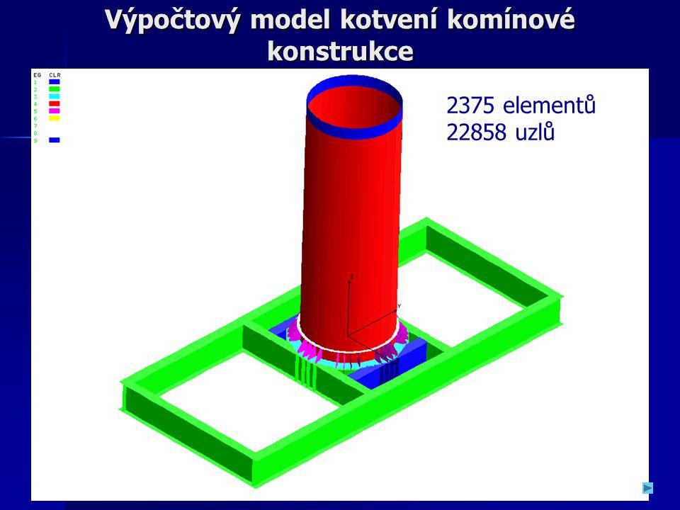 Výpočtový model kotvení komínové konstrukce