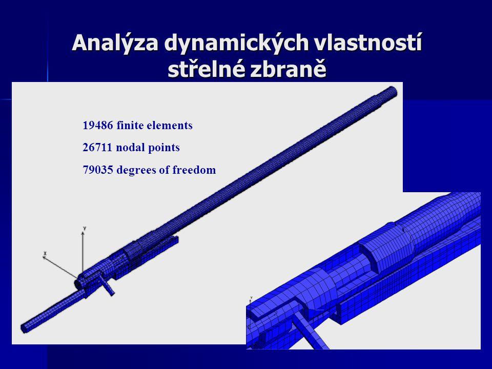 Analýza dynamických vlastností střelné zbraně
