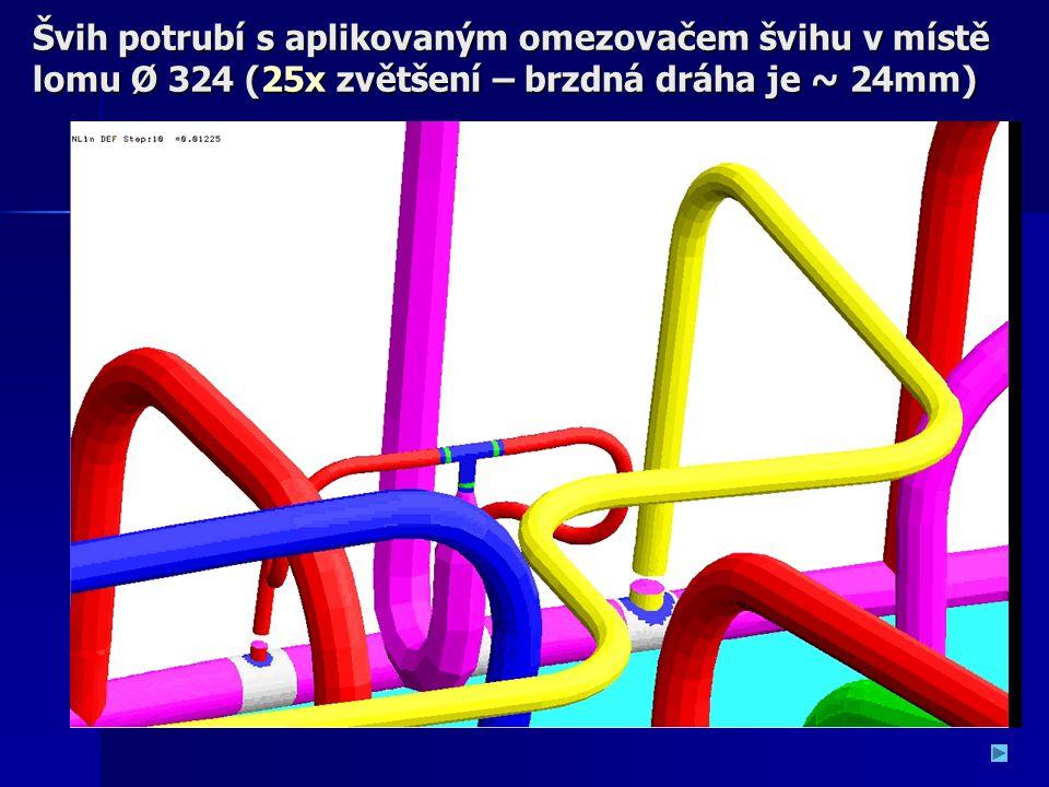 Švih potrubí s aplikovaným omezovačem švihu v místě lomu Ø 324 (25x zvětšení – brzdná dráha je ~ 24mm)