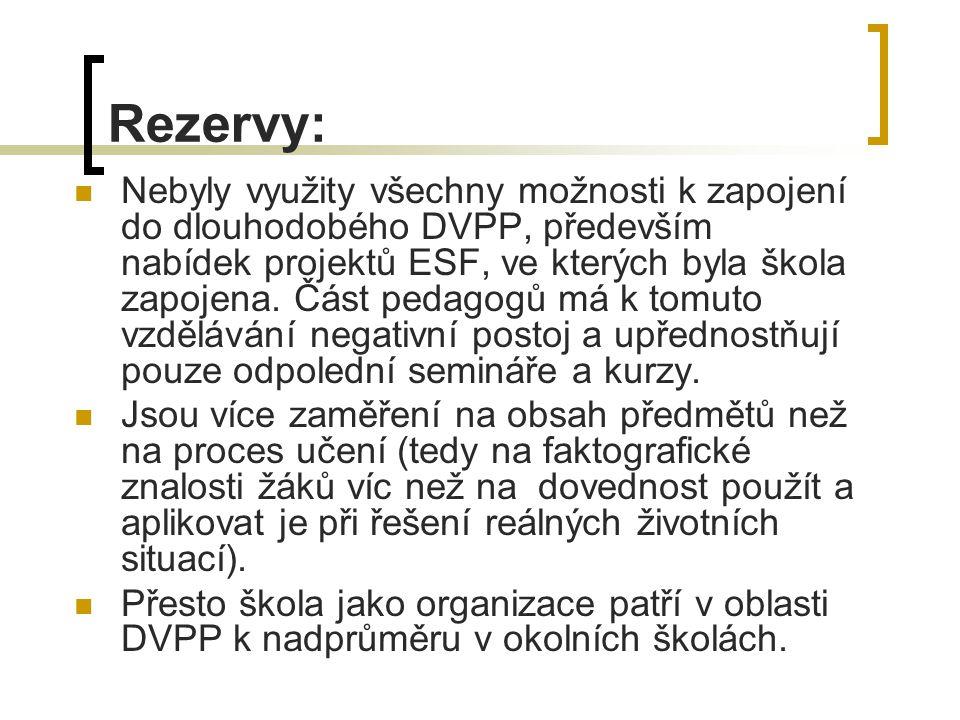 Rezervy: