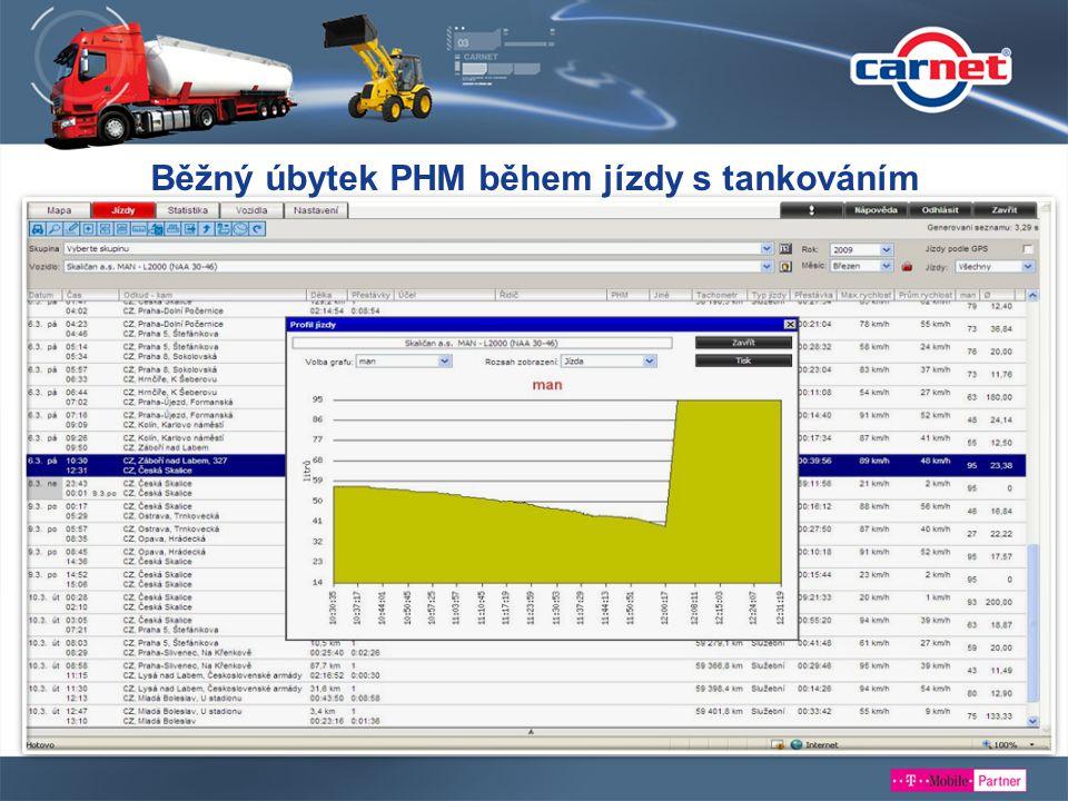 Běžný úbytek PHM během jízdy s tankováním