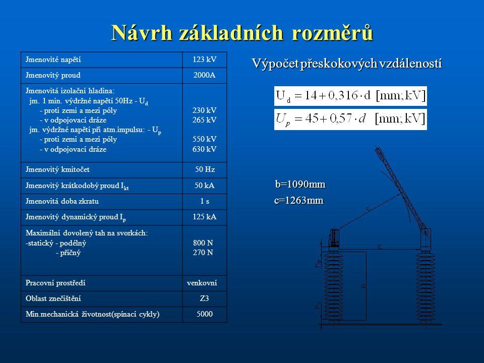 Návrh základních rozměrů