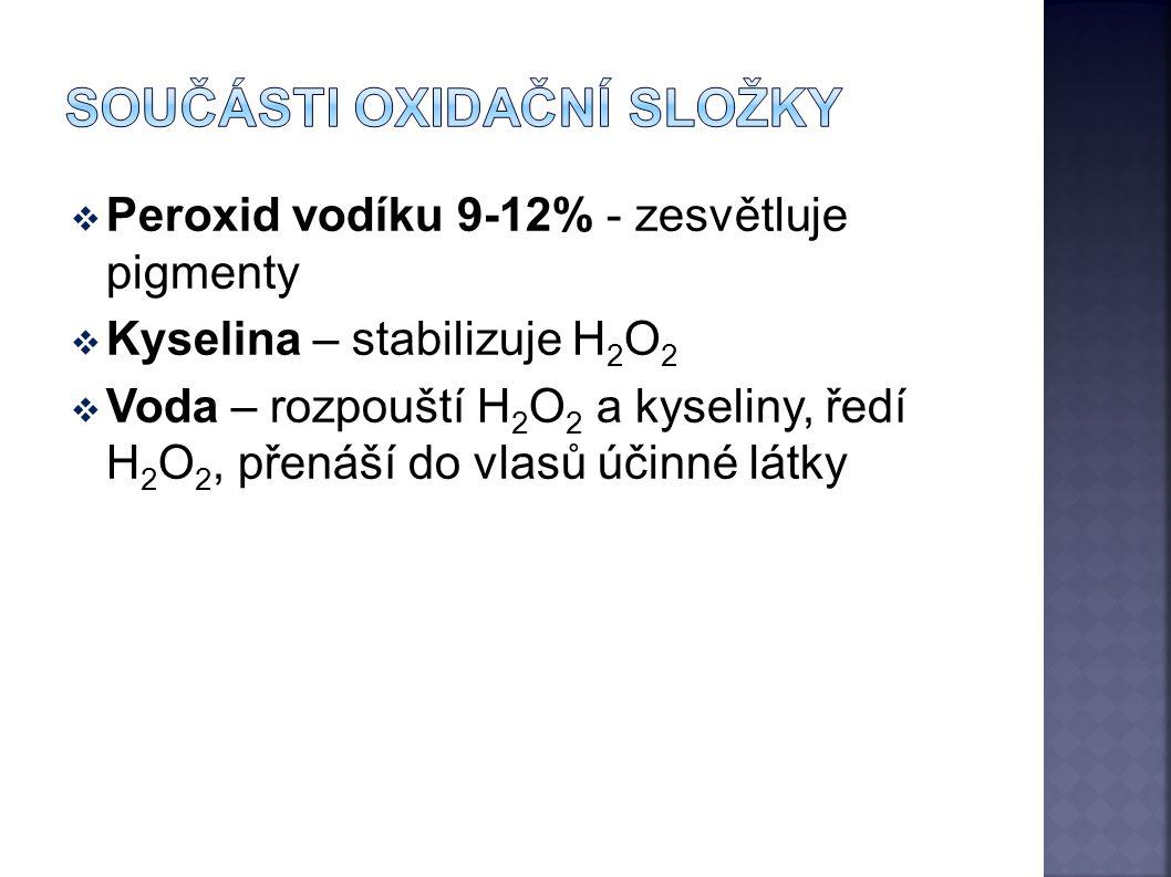 Součásti oxidační složky