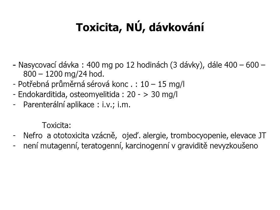Toxicita, NÚ, dávkování - Nasycovací dávka : 400 mg po 12 hodinách (3 dávky), dále 400 – 600 – 800 – 1200 mg/24 hod.