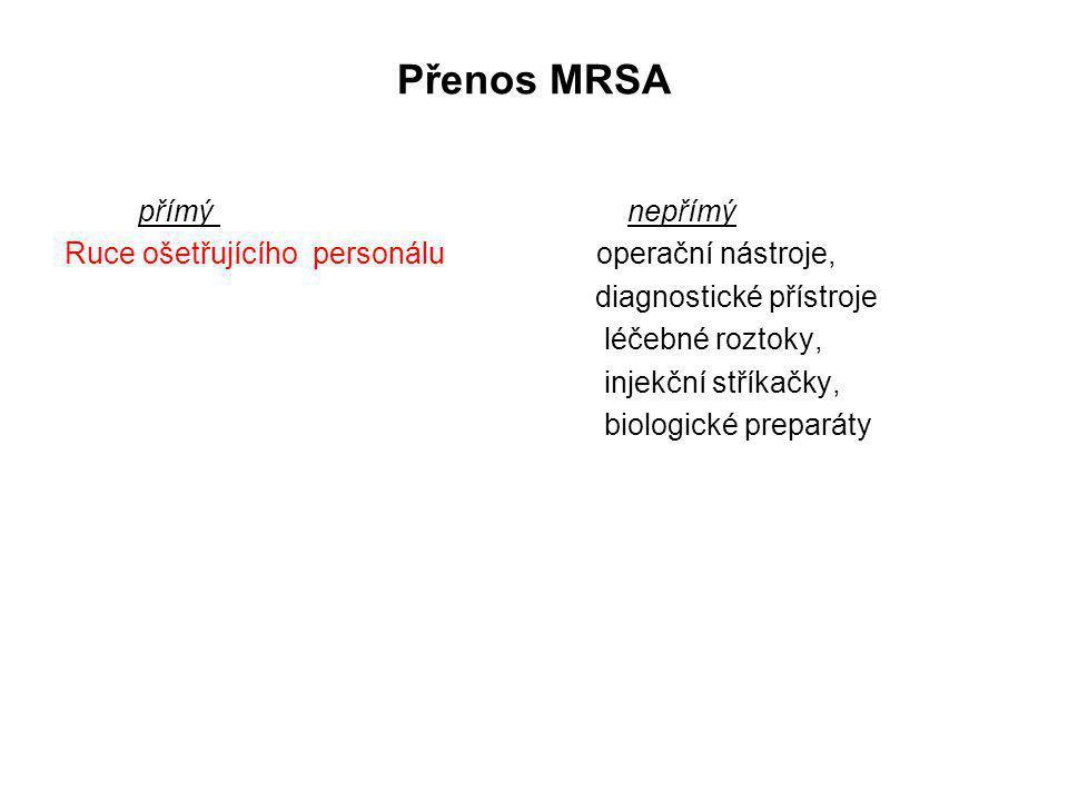 Přenos MRSA přímý nepřímý