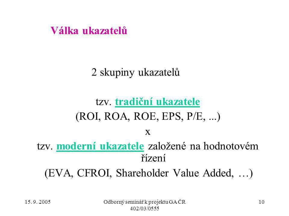 tzv. tradiční ukazatele (ROI, ROA, ROE, EPS, P/E, ...) x