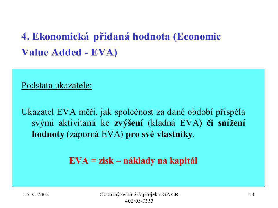 4. Ekonomická přidaná hodnota (Economic Value Added - EVA)