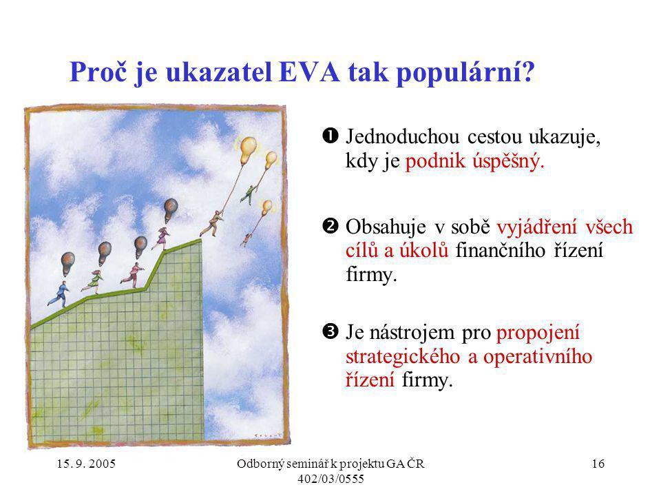 Proč je ukazatel EVA tak populární