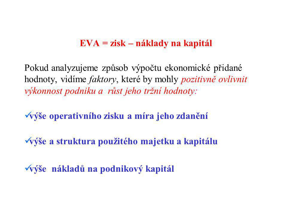 EVA = zisk – náklady na kapitál