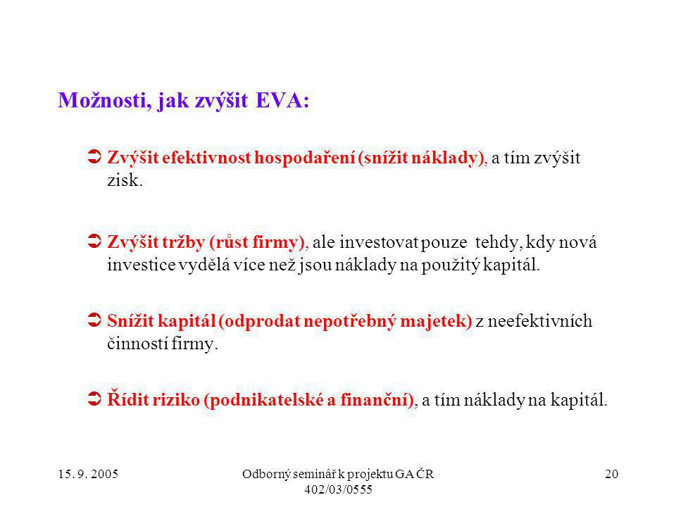 Možnosti, jak zvýšit EVA: