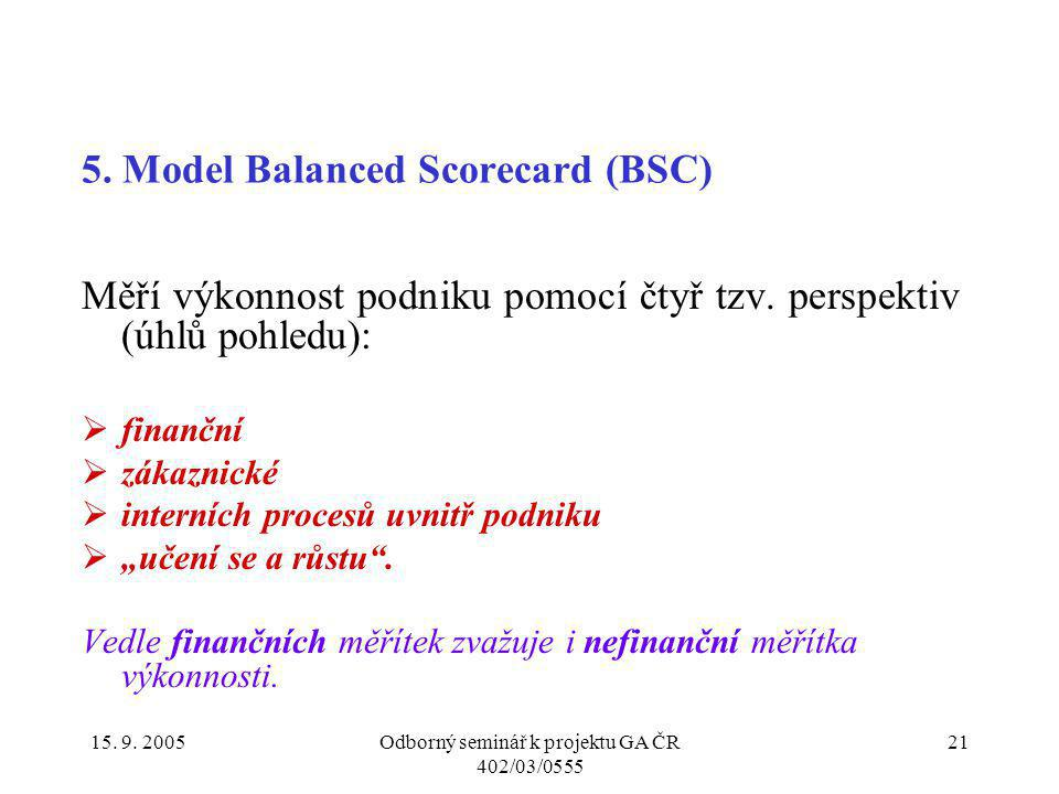 5. Model Balanced Scorecard (BSC)