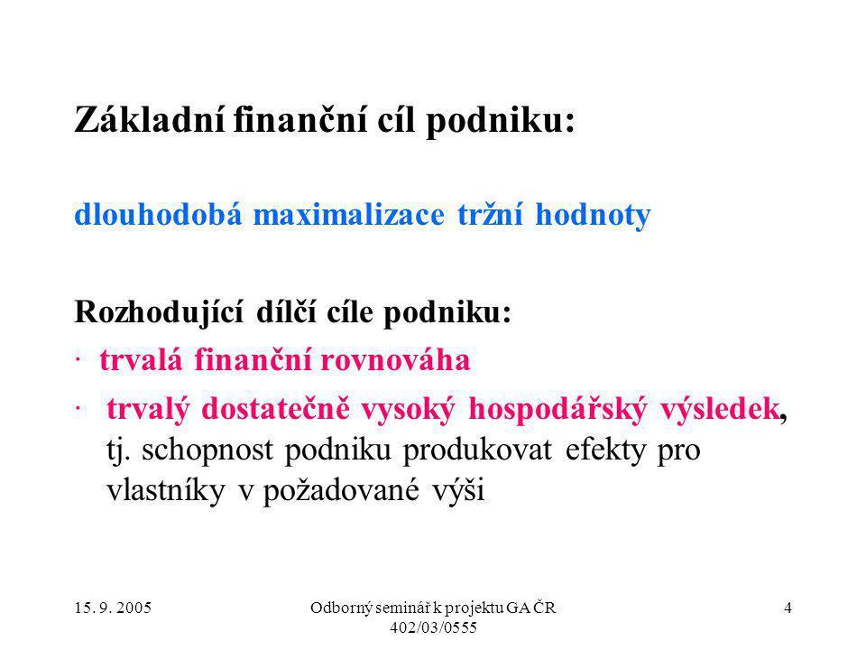 Základní finanční cíl podniku: