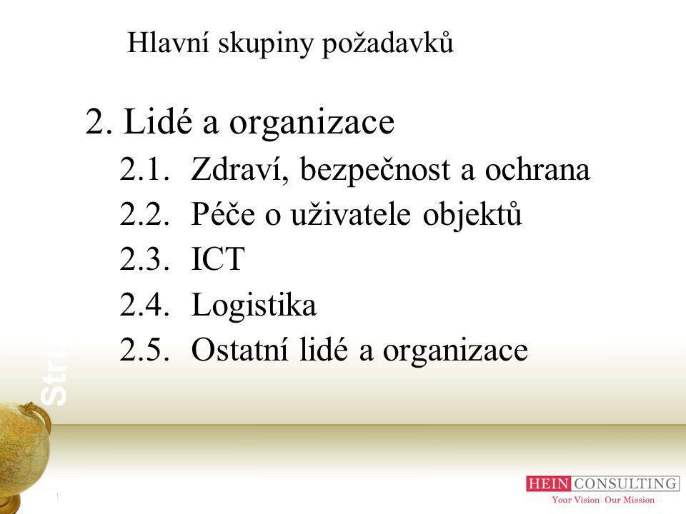 Hlavní skupiny požadavků