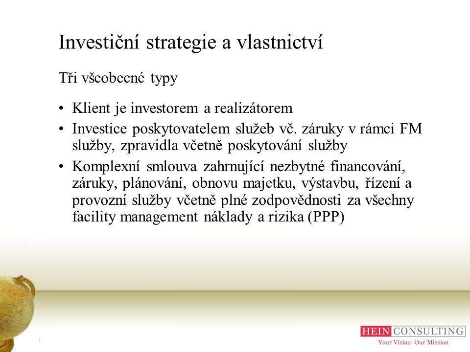 Investiční strategie a vlastnictví