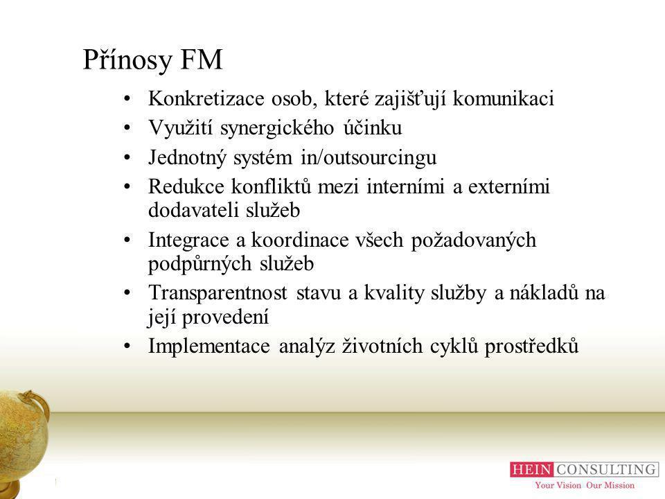 Úvod Přínosy FM Konkretizace osob, které zajišťují komunikaci