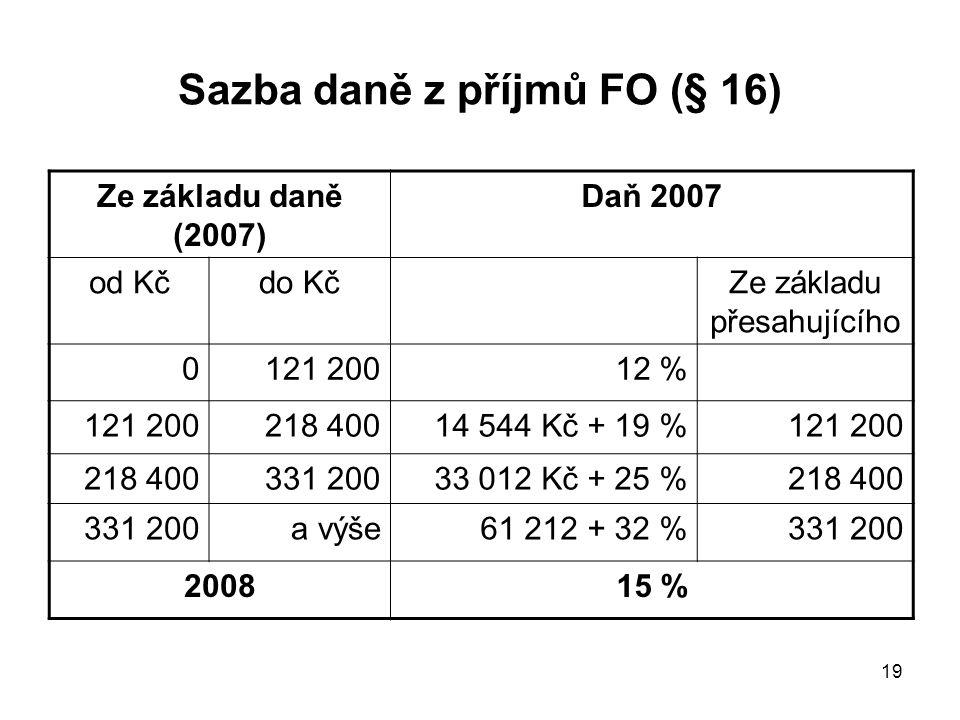 Sazba daně z příjmů FO (§ 16)