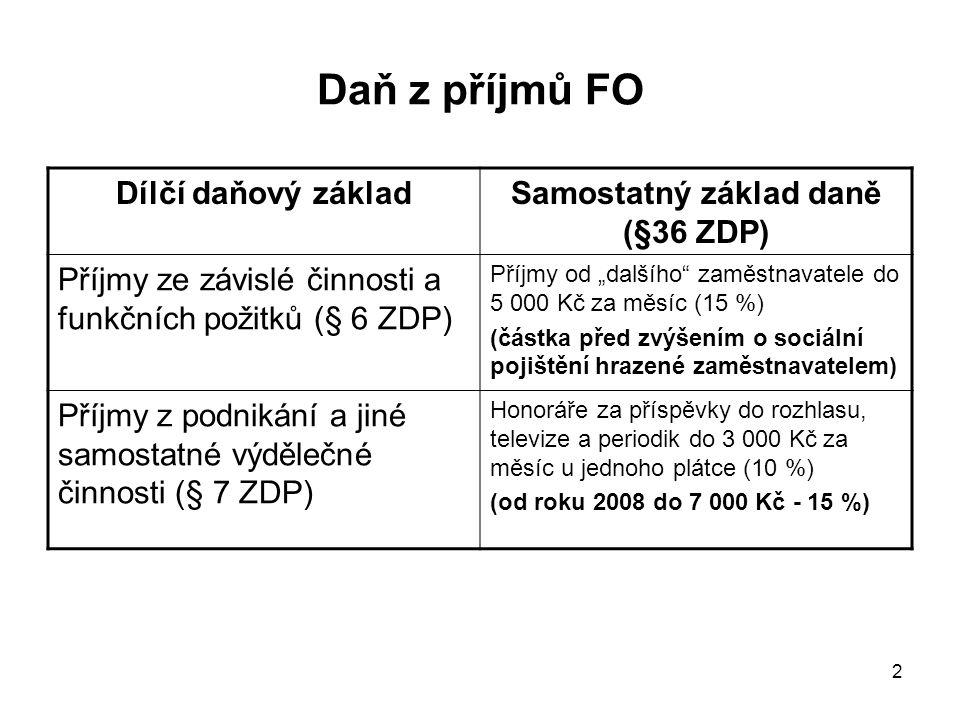 Samostatný základ daně (§36 ZDP)