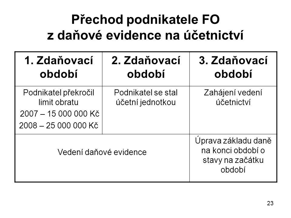 Přechod podnikatele FO z daňové evidence na účetnictví