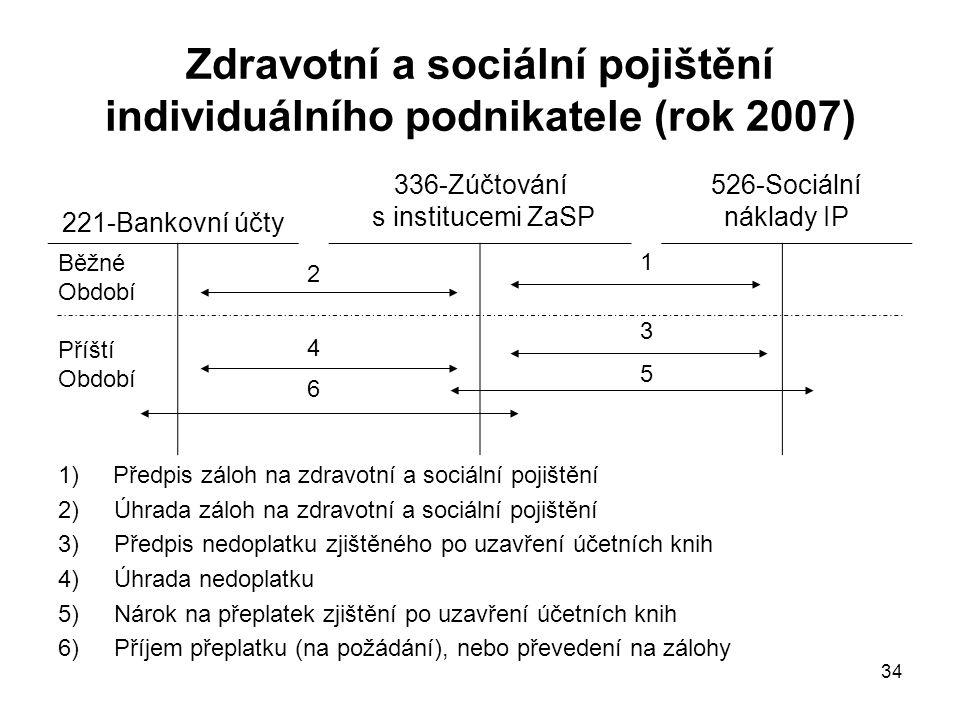 Zdravotní a sociální pojištění individuálního podnikatele (rok 2007)