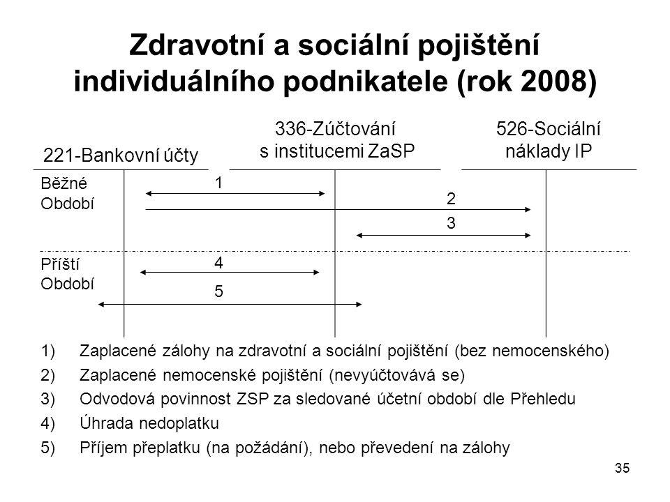 Zdravotní a sociální pojištění individuálního podnikatele (rok 2008)